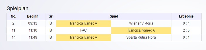 NK Ivančica U9 Stockerau 2018